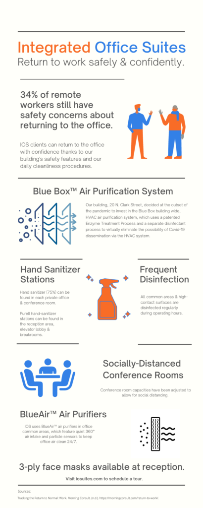 infographic about day office cleanliness and safety.